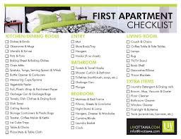 kitchen checklist for first home first apartment essentials kitchen necessities checklist favorable