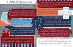 a history of mental illness immpress magazine