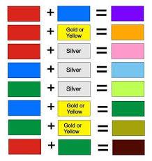 kendra u0027s coloring book color mixing chart color pinterest