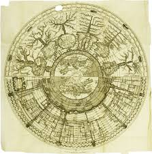 Map Of Time A 1718 Circular Historical Diagram Of The Roman Empire Italy And