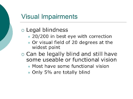 What Is Legally Blind Visual Impairments Knr 270 Visual Impairments What Is Visual