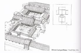center courtyard house plans central courtyard house plans home