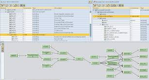 Xml Mapping Sap Pi Po Sap Technological And Functional Consulting