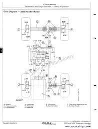 3200 john deere telehandler wiring diagram 3200 wiring diagrams
