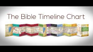 the bible timeline chart youtube