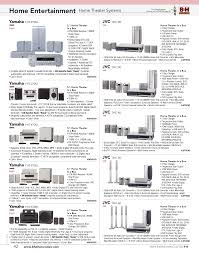 sony home theater 5 2 pdf manual for sony home theater dav fx900w