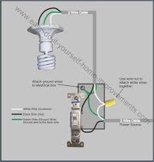 how to wire a single pole switch diagram americansilvercoins info