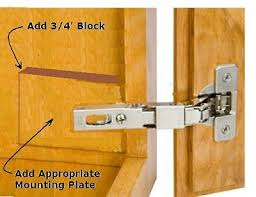 kitchen cabinet hinge mounting plates converting overlay hinges to european hinges euro hinge mod jpg
