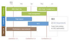 roadmap planner macro atlassian documentation