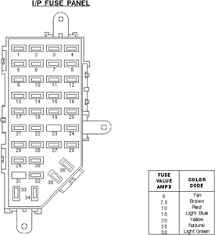solved 1998 ford expedition fuse box layout fixya