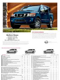 download re5r05a nissan armada docshare tips