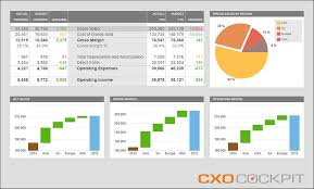 cfo report template quarterly financial report template template exles
