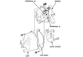 honda civic ignition coil honda civic ignition coil questions answers with pictures fixya