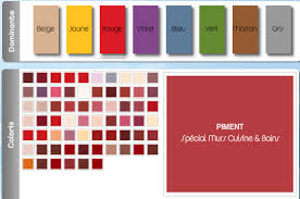 couleur levis pour cuisine couleur levis nuancier affordable palette couleur peinture mur u le