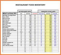 Kitchen Inventory Spreadsheet Restaurant Inventory Sheets Thebridgesummit Co