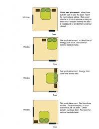 bedroom vastu portable kitchen ravishing vastu tips for dressing table in