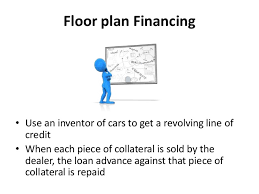 how to get business loans with bad credit no collateral and no cash u2026