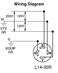 leviton 2711 30 amp 125 250 volt nema l14 30p 3p 4w locking