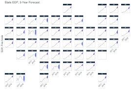visualization of the week forecasting sweep extending broom for time series forecasting r bloggers