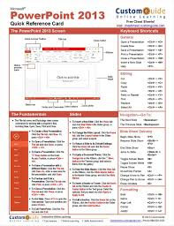 microsoft powerpoint 2013 free quick reference card free