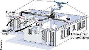 grille aeration chambre aération de fenêtre comment choisir les entrées d air comptoir