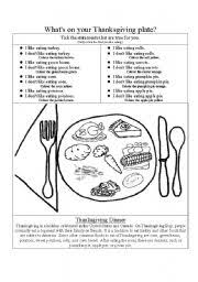 what s on your thanksgiving plate