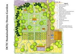 keyhole garden layout sustainable food systems dakota county technical college dctc