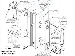 Patio Door Lock Installation How To Install Fuhr Sliding Door Hardware