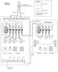 schema electrique cuisine bricolage ajouter un coffret electrique d extension secondaire