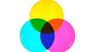 what color does pink and blue make what color does yellow and purple make colored shadows at the what
