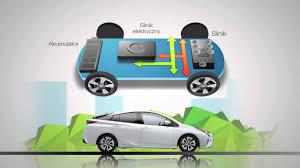 lexus za 2 miliony smart ideas u2013 auta hybrydowe toyoty czyli jazda bez ograniczeń