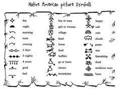 american picture symbols would make a writing