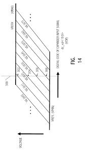 patent us7262725 digital expander for generating multiple analog