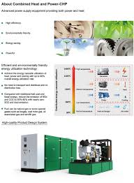 chp 180 powerlink to provide global users with efficient and clean energy