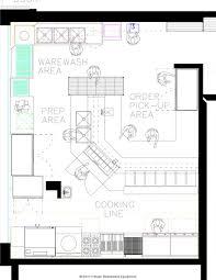 portland kitchen design planning pitman equipment kitchen design model