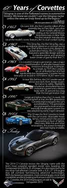 corvette engines by year 108 best custom corvettes images on corvettes chevy