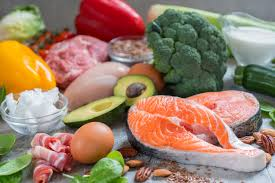 The Ketogenic Diet Pros And Cons Nutrition411
