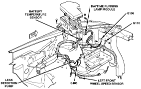 dodge dakota wiring diagrams pin outs locations brianesser com