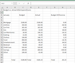 Making Excel Spreadsheet How To Use An Excel Spreadsheet Laobingkaisuo Com