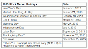 is the stock market closed on thanksgiving