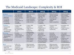 commercial risk model medicaid an edge of your seat view of medicaid risk adjustment by bo
