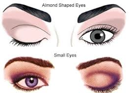how to do eye makeup according to the shape of eyes