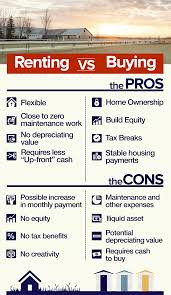 pros and cons of renting a house renting vs buying house selling tips pinterest renting and house