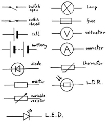 electrical circuits u2013 circuit symbols ohm u0027s law v u003dixr current