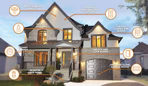 smart home smart home market is expected to reach usd 137 95 billion at a cagr