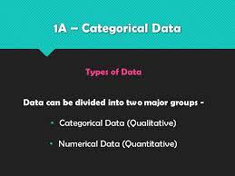 general maths unit one univariate data chapter one u2013 univariate
