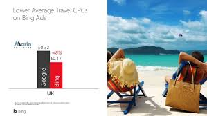 uk winter travel insights for 2016