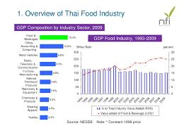 Summer Garden Food Manufacturing - aec 2015 thailand food manufacturing industry
