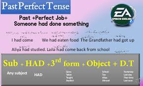 past perfect tense with example and sentences easy method in urdu hin u2026