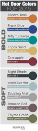 current color trends 100 home decor trends 2015 pinterest best 25 trend council